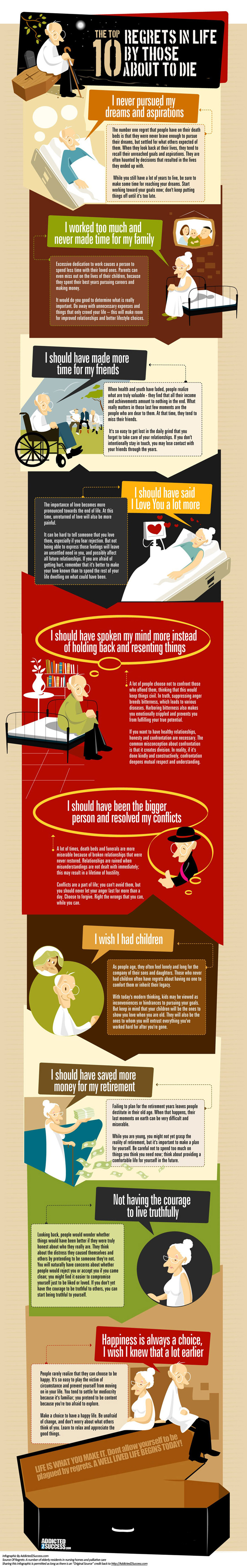 Infographic+The+Top+10+Regrets+In+Life+By+Those+About+To+Die-Addicted2Success1